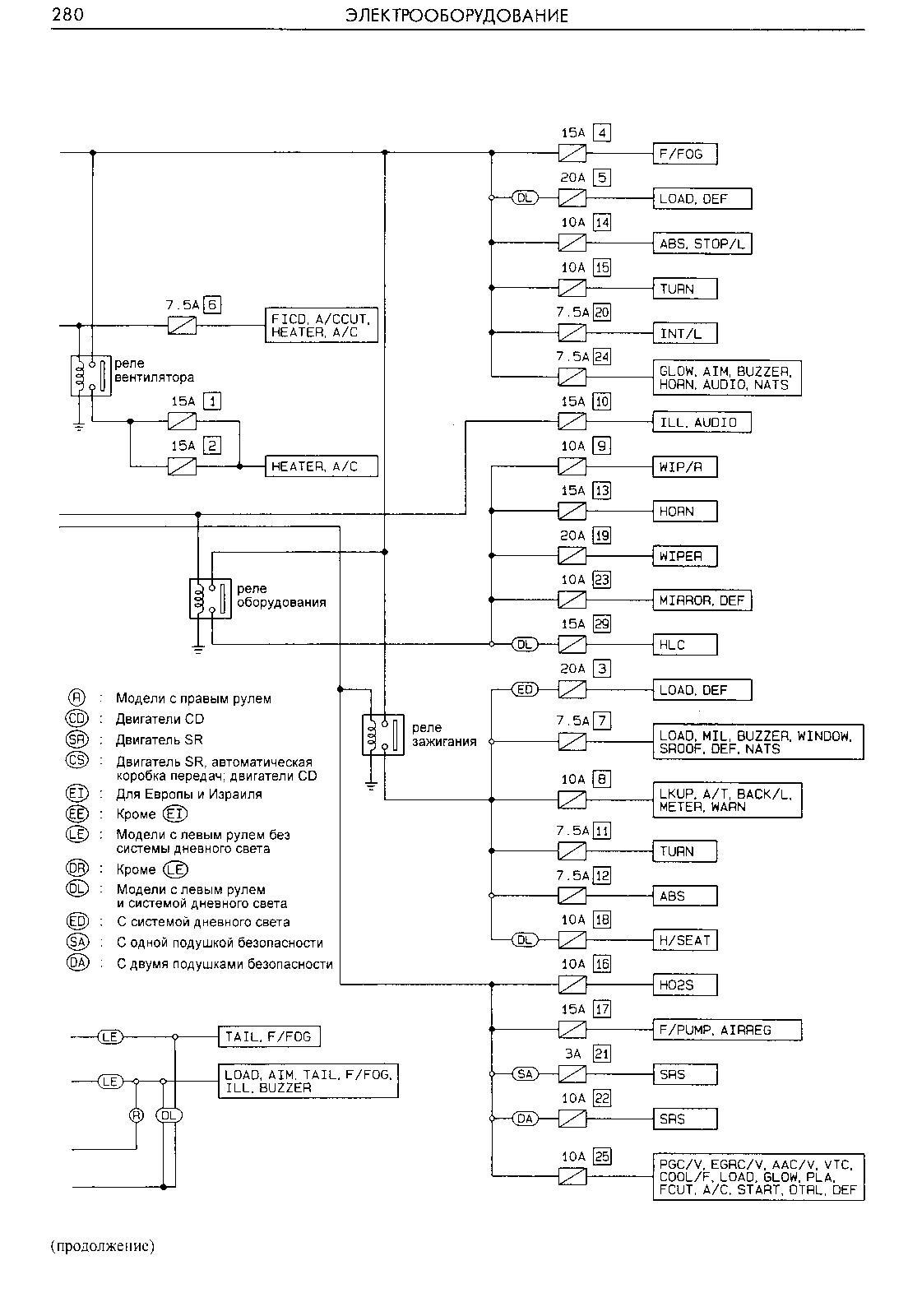 nissan x trail t30 owners manual pdf